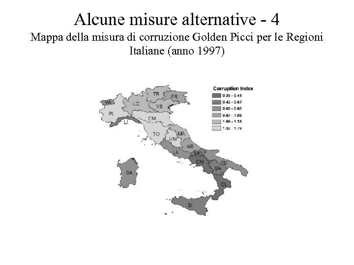 Alcune misure alternative - 4 Mappa della misura di corruzione Golden Picci per le