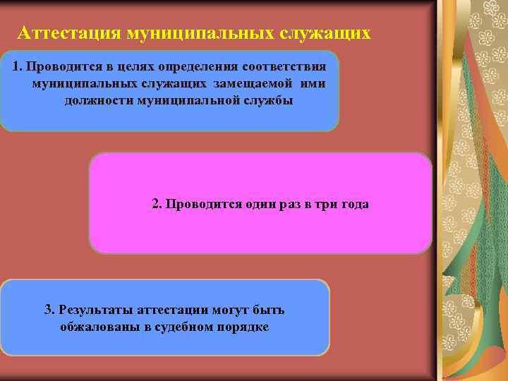 Аттестация муниципальных служащих 1. Проводится в целях определения соответствия муниципальных служащих замещаемой ими должности