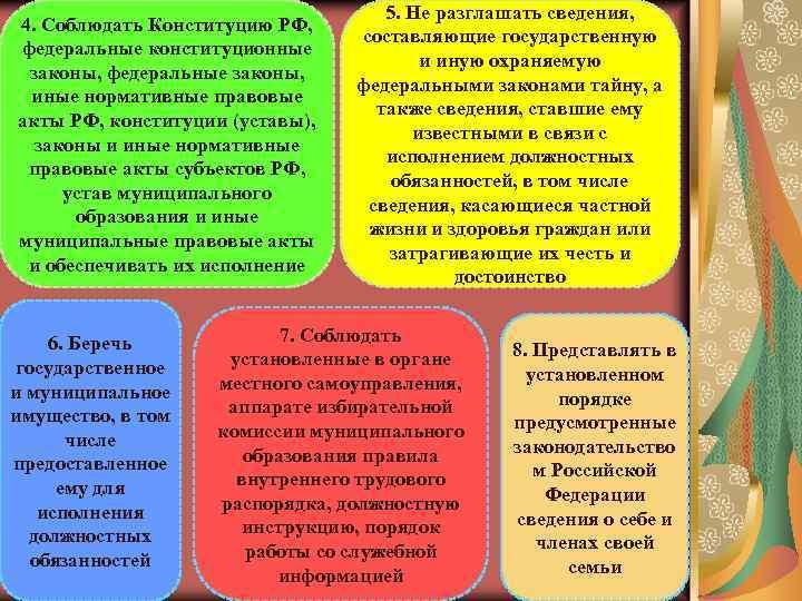 4. Соблюдать Конституцию РФ, федеральные конституционные законы, федеральные законы, иные нормативные правовые акты РФ,