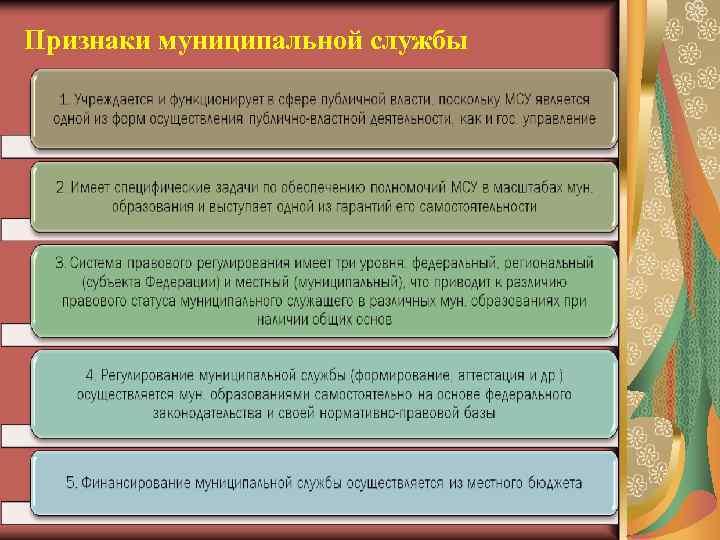 Признаки муниципальной службы