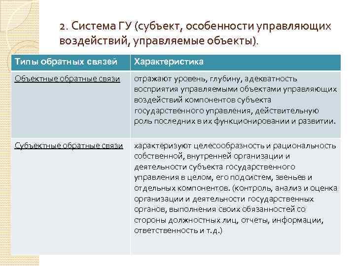 2. Система ГУ (субъект, особенности управляющих воздействий, управляемые объекты). Типы обратных связей Характеристика О