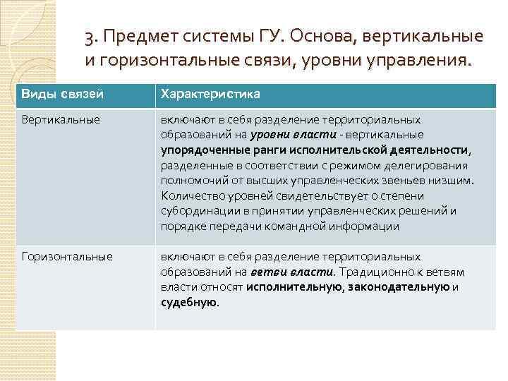 3. Предмет системы ГУ. Основа, вертикальные и горизонтальные связи, уровни управления. Виды связей Характеристика
