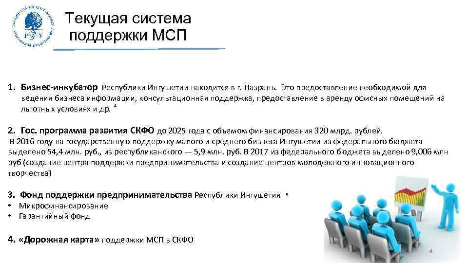 Текущая система поддержки МСП 1. Бизнес-инкубатор Республики Ингушетии находится в г. Назрань. Это предоставление