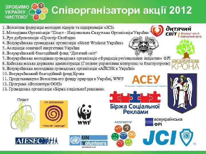 Співорганізатори акції 2012 1. Всесвітня федерація молодих лідерів та підприємців «JCI» 2. Молодіжна Організація