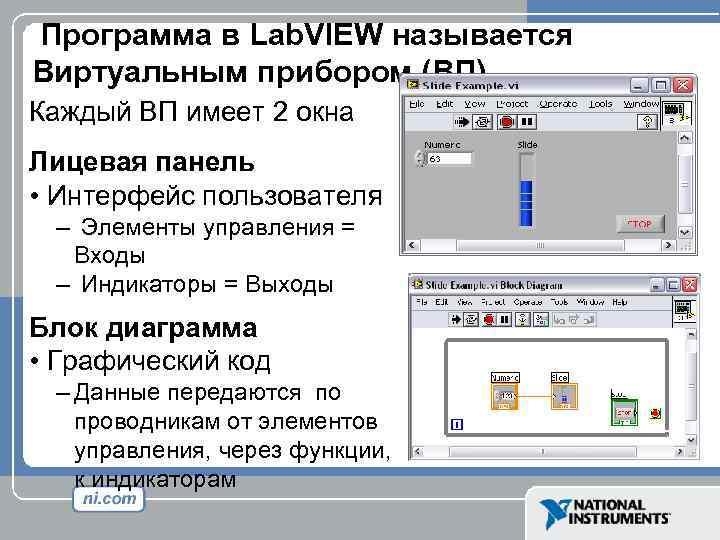 Программа в Lab. VIEW называется Виртуальным прибором (ВП) Каждый ВП имеет 2 окна Лицевая
