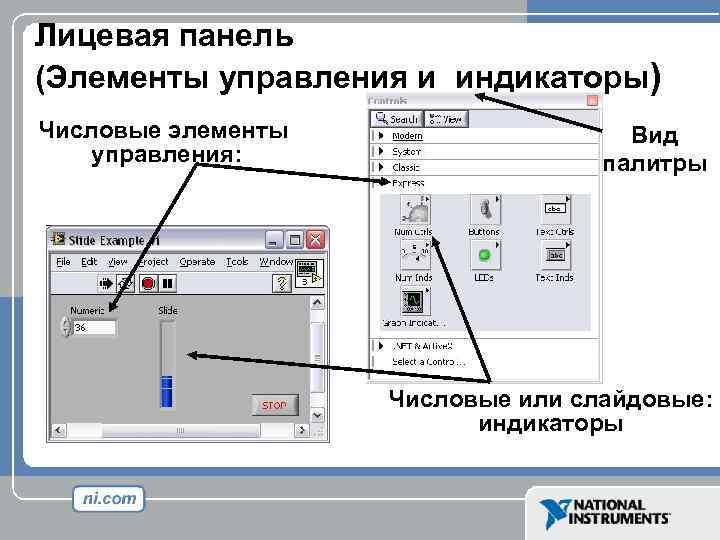 Лицевая панель (Элементы управления и индикаторы) Числовые элементы управления: Вид палитры Числовые или слайдовые: