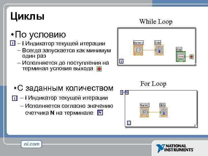 Циклы While Loop • По условию – i Индикатор текущей итерации – Всегда запускается