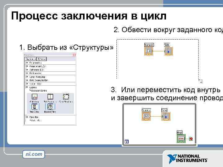 Процесс заключения в цикл 2. Обвести вокруг заданного код 1. Выбрать из «Структуры» 3.