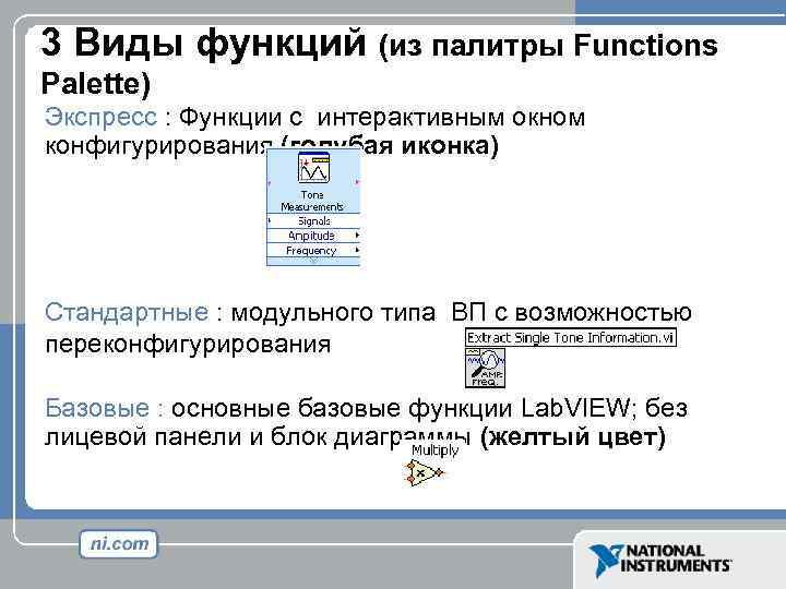3 Виды функций (из палитры Functions Palette) Экспресс : Функции с интерактивным окном конфигурирования