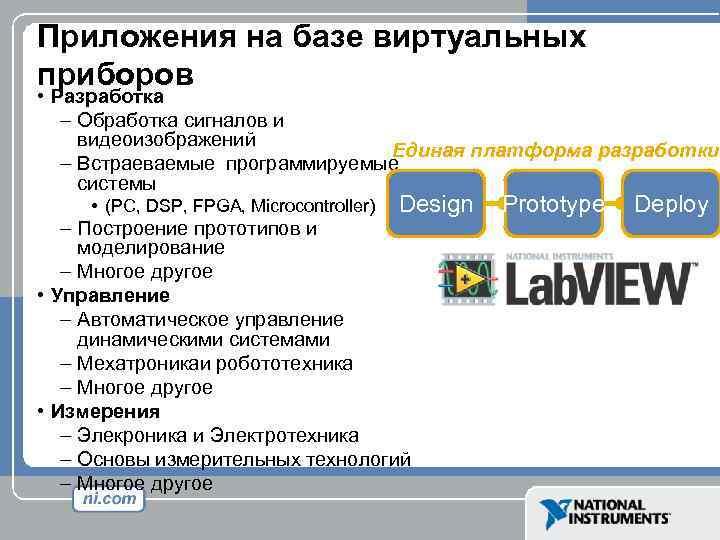 Приложения на базе виртуальных приборов • Разработка – Обработка сигналов и видеоизображений Единая платформа