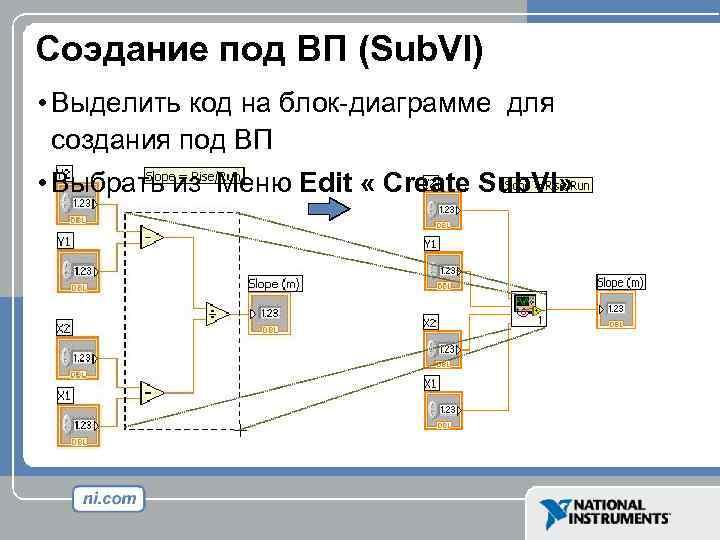 Соэдание под ВП (Sub. VI) • Выделить код на блок-диаграмме для создания под ВП
