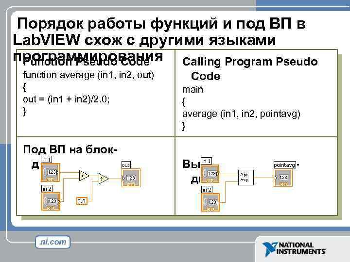 Порядок работы функций и под ВП в Lab. VIEW схож с другими языками программирования
