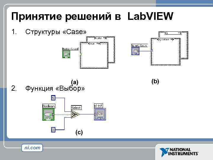 Принятие решений в Lab. VIEW 1. 2. Структуры «Case» (a) Функция «Выбор» (c) (b)