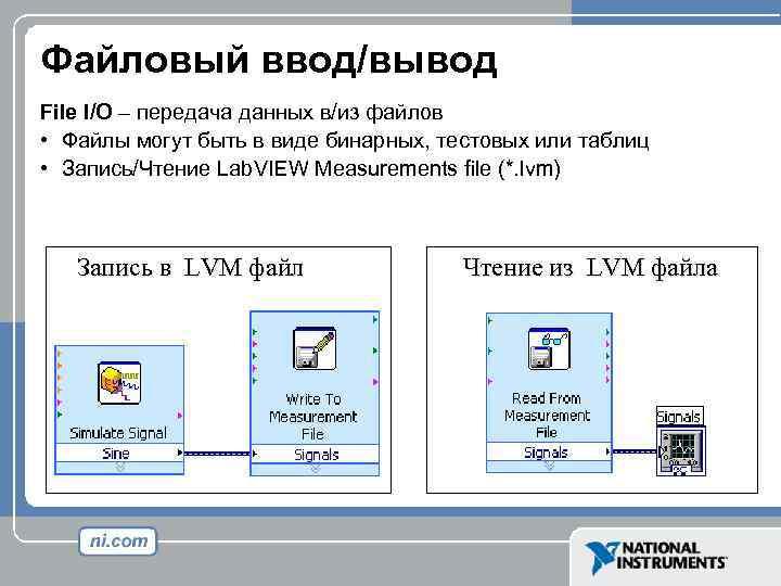 Файловый ввод/вывод File I/O – передача данных в/из файлов • Файлы могут быть в