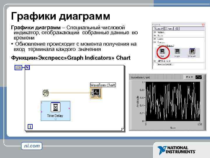 Графики диаграмм – Специальный числовой индикатор, отображающий собранные данные во времени • Обновление происходит