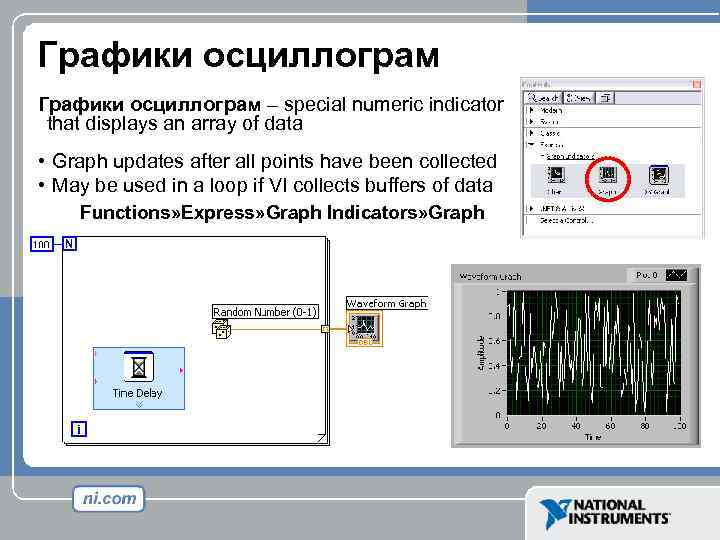 Графики осциллограм – special numeric indicator that displays an array of data • Graph