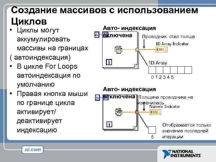 Создание массивов с использованием Циклов • Циклы могут аккумулировать массивы на границах ( автоиндексация)