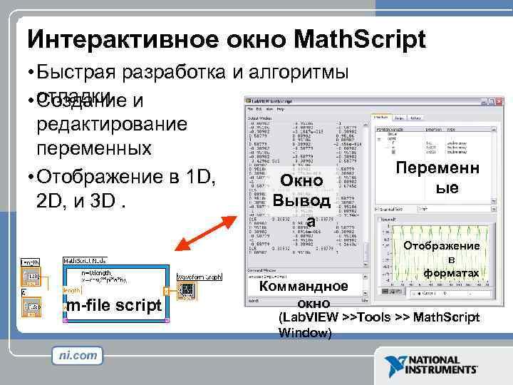 Интерактивное окно Math. Script • Быстрая разработка и алгоритмы отладки • Создание и редактирование