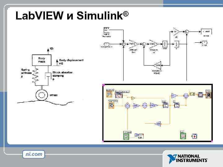 Lab. VIEW и Simulink®