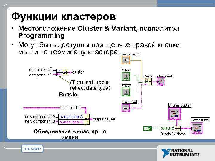 Функции кластеров • Местоположение Cluster & Variant, подпалитра Programming • Могут быть доступны при