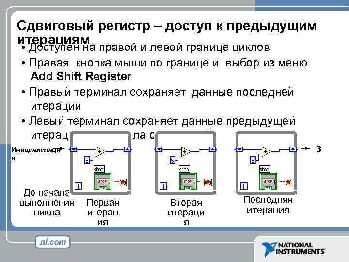 Сдвиговый регистр – доступ к предыдущим итерациям правой и левой границе циклов • Доступен