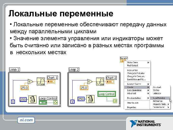 Локальные переменные • Локальные переменные обеспечивают передачу данных между параллельными циклами • Значение элемента