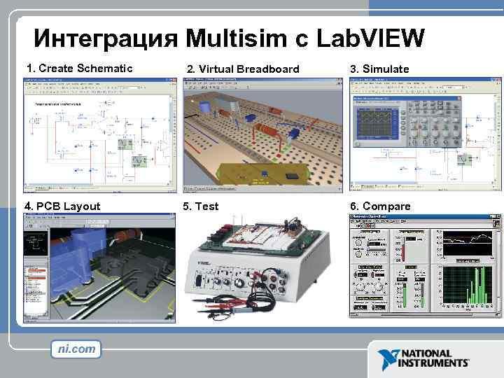 Интеграция Multisim с Lab. VIEW 1. Create Schematic 4. PCB Layout 2. Virtual Breadboard