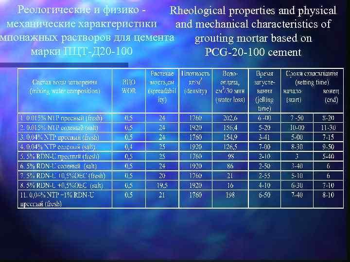 Реологические и физико - Rheological properties and physical механические характеристики and mechanical characteristics of