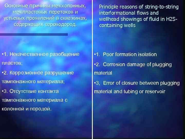 Основные причины межколонных, межпластовых перетоков и устьевых проявлений в скважинах, содержащих сероводород. Principle reasons