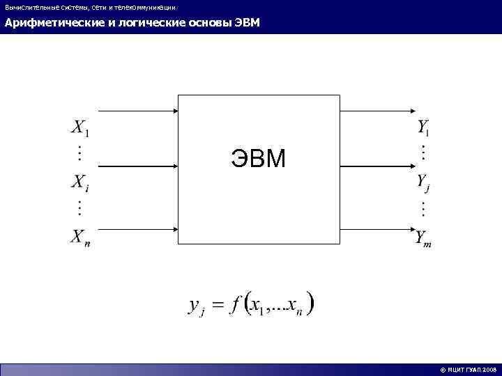 Вычислительные системы, сети и телекоммуникации Арифметические и логические основы ЭВМ © МЦИТ ГУАП 2008