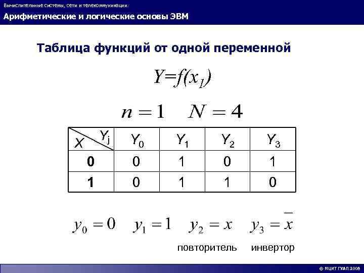 Вычислительные системы, сети и телекоммуникации Арифметические и логические основы ЭВМ Таблица функций от одной