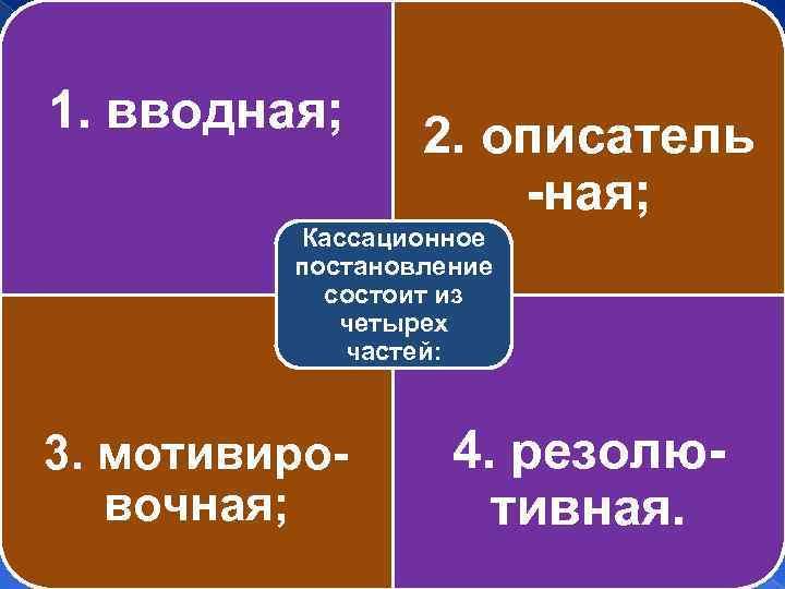 1. вводная; 2. описатель -ная; Кассационное постановление состоит из четырех частей: 3. мотивировочная; 4.