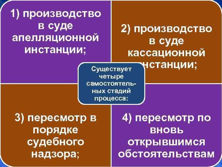 1) производство в суде апелляционной инстанции; 2) производство в суде кассационной Существует инстанции; четыре
