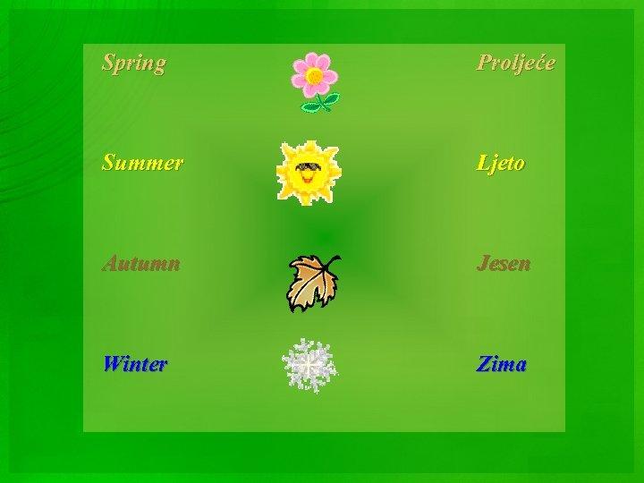 Spring Proljeće Summer Ljeto Autumn Jesen Winter Zima