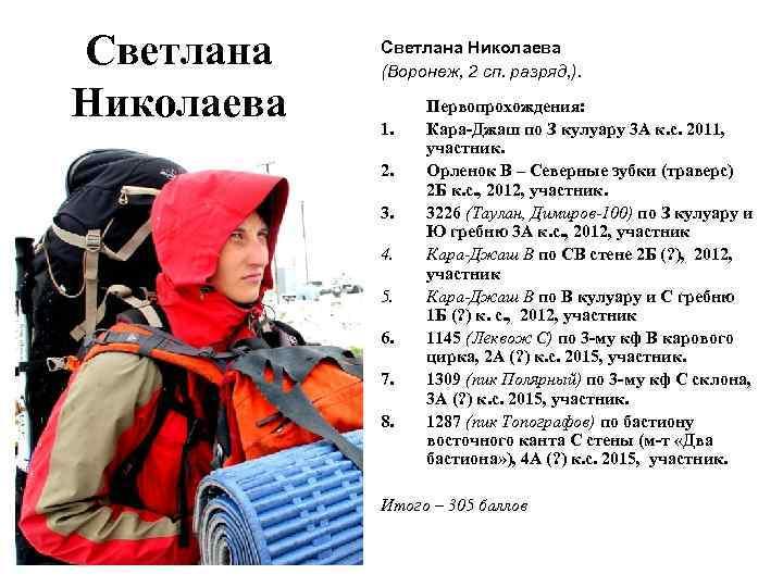 Светлана Николаева (Воронеж, 2 сп. разряд, ). 1. 2. 3. 4. 5. 6. 7.