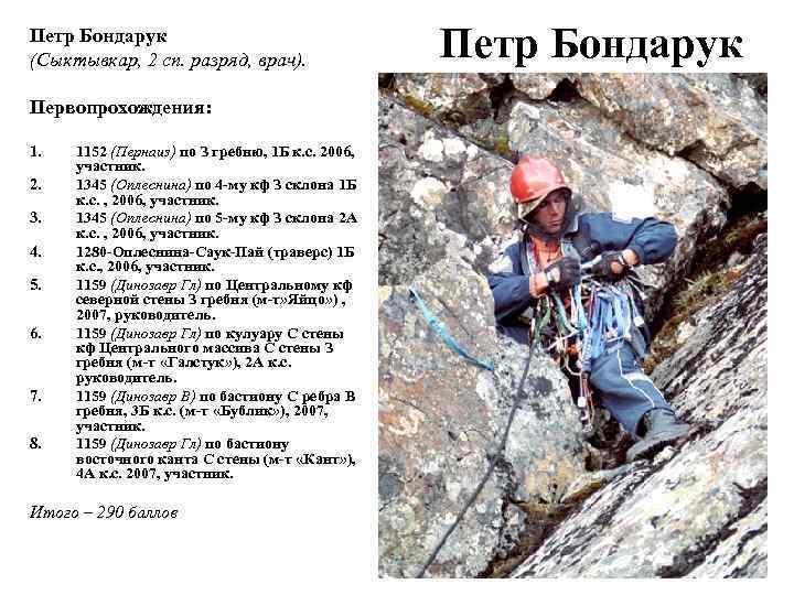 Петр Бондарук (Сыктывкар, 2 сп. разряд, врач). Первопрохождения: 1. 2. 3. 4. 5. 6.
