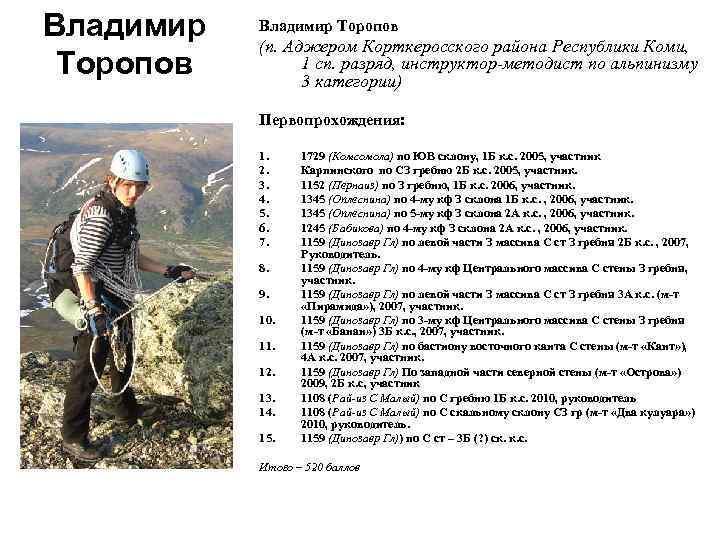 Владимир Торопов (п. Аджером Корткеросского района Республики Коми, 1 сп. разряд, инструктор-методист по альпинизму