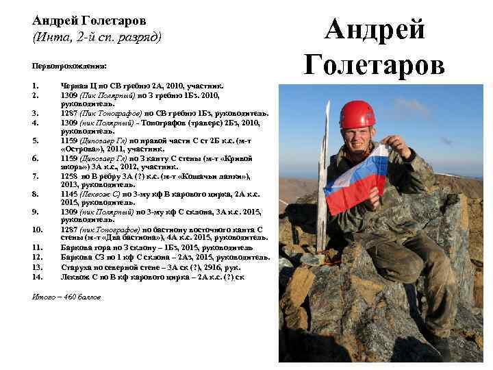 Андрей Голетаров (Инта, 2 -й сп. разряд) Первопрохождения: 1. 2. 3. 4. 5. 6.