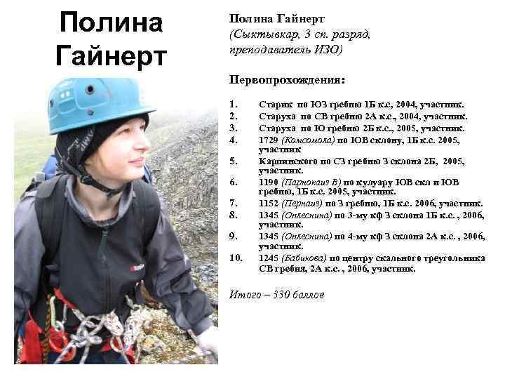 Полина Гайнерт (Сыктывкар, 3 сп. разряд, преподаватель ИЗО) Первопрохождения: 1. 2. 3. 4. 5.