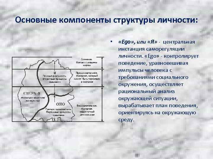 Основные компоненты структуры личности: • «Ego» , или «Я» - центральная инстанция саморегуляции личности.