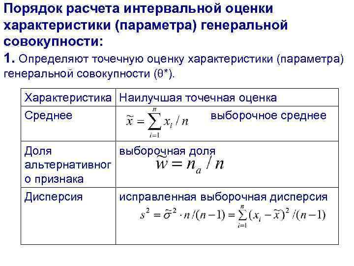 Порядок расчета интервальной оценки характеристики (параметра) генеральной совокупности: 1. Определяют точечную оценку характеристики (параметра)