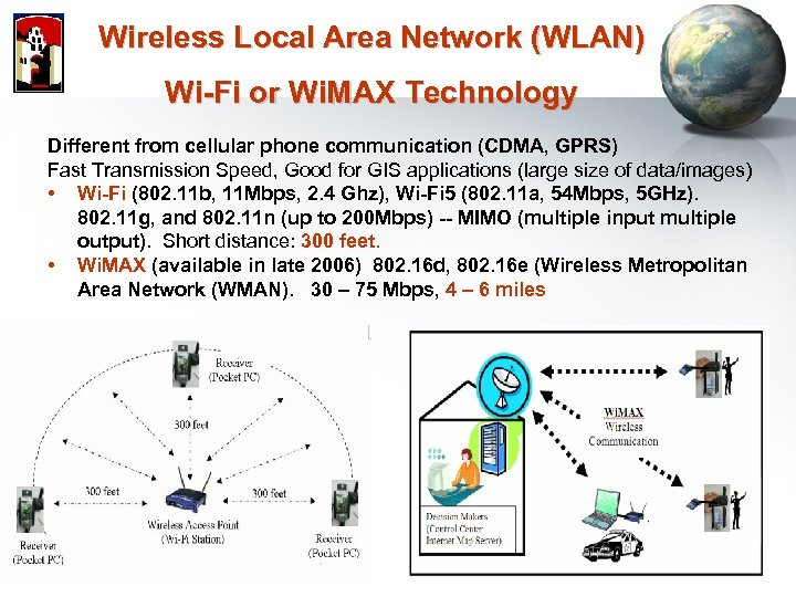 Wireless Local Area Network (WLAN) Wi-Fi or Wi. MAX Technology Different from cellular phone
