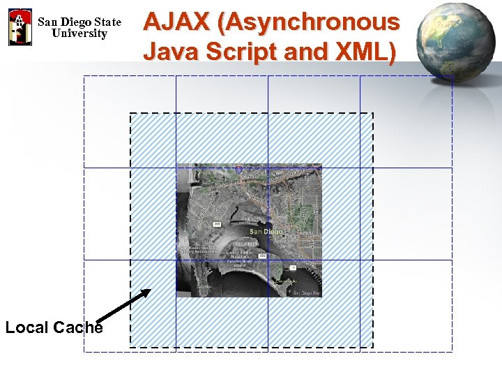 San Diego State University Local Cache AJAX (Asynchronous Java Script and XML)