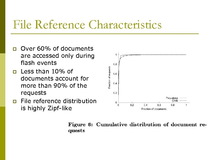 File Reference Characteristics p p p Over 60% of documents are accessed only during