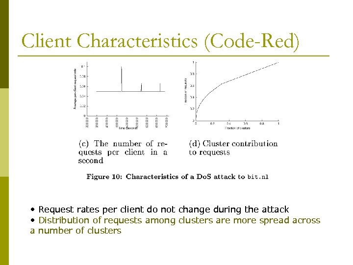 Client Characteristics (Code-Red) • Request rates per client do not change during the attack