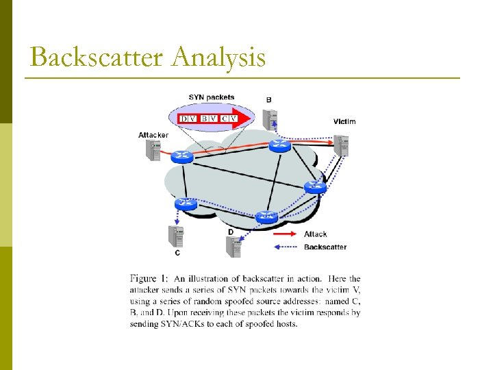 Backscatter Analysis