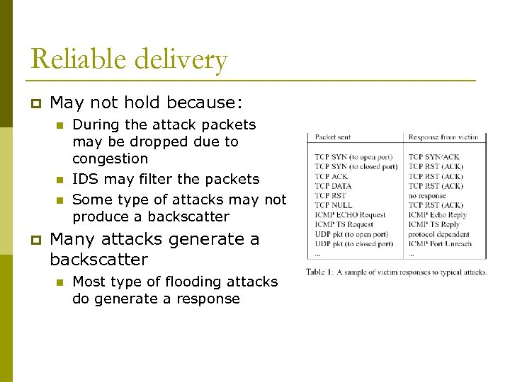 Reliable delivery p May not hold because: n n n p During the attack