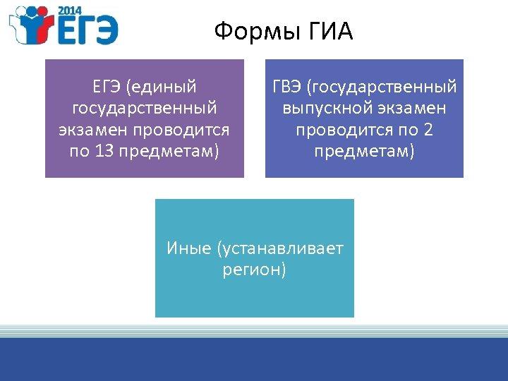 Формы ГИА ЕГЭ (единый государственный экзамен проводится по 13 предметам) ГВЭ (государственный выпускной экзамен