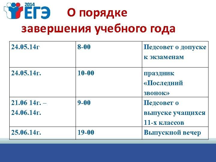 О порядке завершения учебного года 24. 05. 14 г 8 -00 Педсовет о допуске