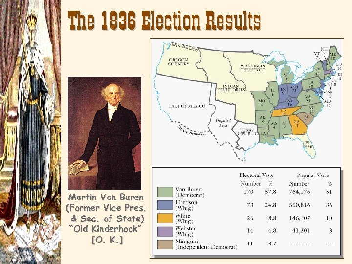 The 1836 Election Results Martin Van Buren (Former Vice Pres. & Sec. of State)